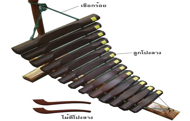 Ponglang-Thai